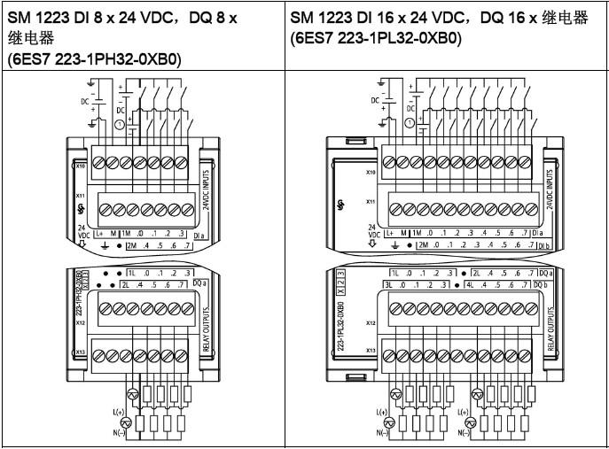 plc siemens s7 1200 manual español pdf