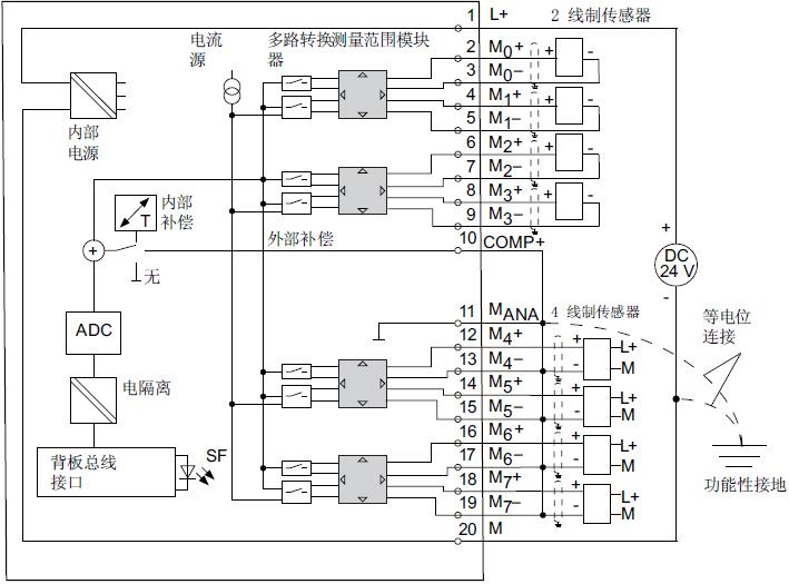 上海楚控自动化设备有限公司 24小时联系手机: (微信同号) 在 线 商 务 QQ: 1984523968 直线销售 电 话: 传 真: 联 系 人: 颜 工 西门子CPU313C-2PTP 6ES7313-6BG04-0AB0 SIMATIC S7-300 S7-300模块数据设备手册 08/2009 A5E00432670-06 法律资讯 *告提示零碎 爲了您的人身平安以及防止财富损失,必需留意本手册中的提示。人身平安的提示用一个*告三角表示,仅与财富损失有关的提示不带*告三角。*告提示依据风险等级