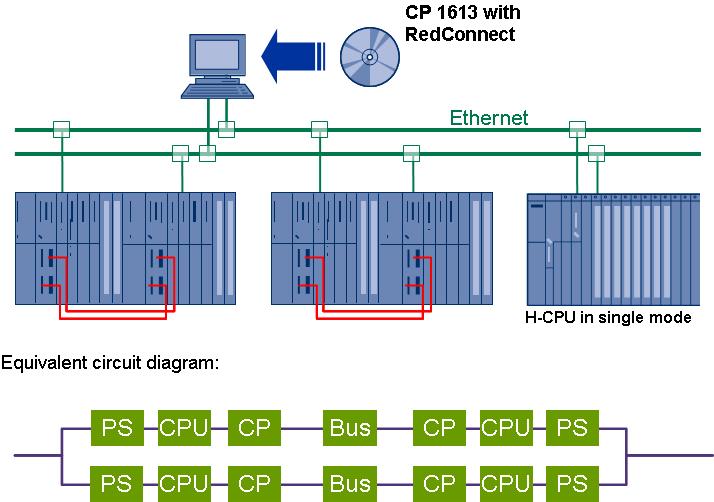 Description: C:UsersPCS7DesktopTO OSTO OSPCS7_TOP_V1S7_REDCONNECTS7_REDCONNECTimageimage001.png