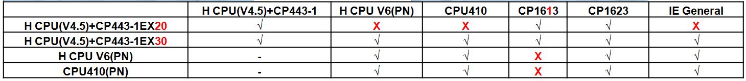 Description: C:UsersPCS7DesktopTO OSTO OSPCS7_TOP_V1S7_REDCONNECTS7_REDCONNECTimageimage002.png