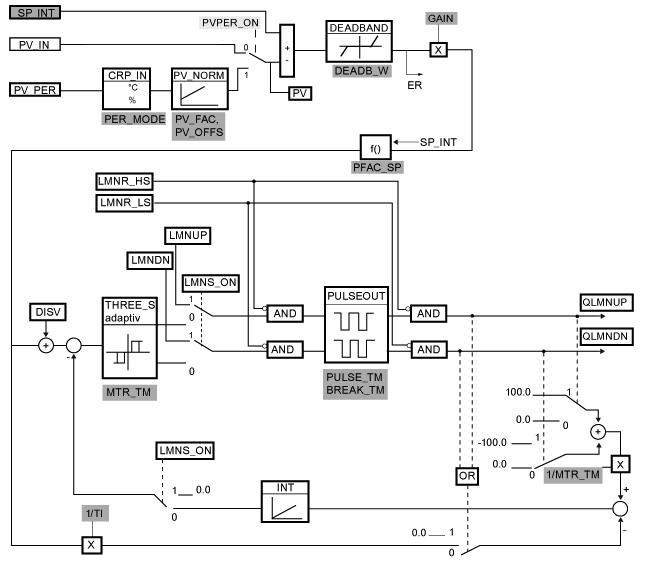 电路 电路图 电子 设计 素材 原理图 662_561