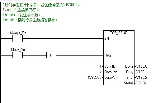 1、设置客户端的IP地址 设置IP地址为192.168.0.101  图2.设置IP地址 2、建立ISO-on-TCP 连接 调用ISO_CONNECT指令建立ISO连接。设置连接伙伴地址为192.168.0.102,连接标识ID为1,本地和远端的TSAP要交叉对应。TSAP不能少于三个字符。 利用SM0.0使能Active,设置为主动连接。  图3.