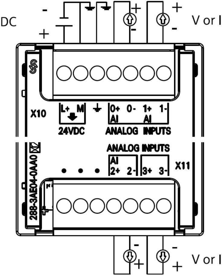 图1 模拟量模块接线 模拟量电流、电压信号根据模拟量仪表或设备线缆个数分成四线制、三线制、两线制三种类型,不同类型的信号其接线方式不同。 四线制信号指的是模拟量仪表或设备上信号线和电源线加起来有4根线。仪表或设备有单独的供电电源,除了两个电源线还有两个信号线。四线制信号的接线方式如下图2模拟量电压/电流四线制接线所示。