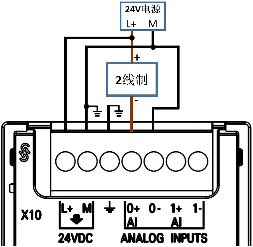 由于s7-200 smart cpu模拟量模块通道没有供电功能,仪表或设备需要外