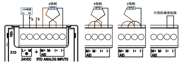 西门子sm431模拟量输入模块
