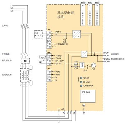 首页 资料管理 基本常识      blm   ---启动后,经过 p0861 的延时,x9