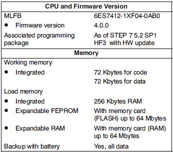 Description: Description: C:UsersPCS7DesktopPCS7_TOP1216H_CPUS7_400H_General_InfoS7_400H_InnerMemoryimageimage002.png