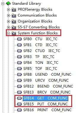 S7-400 CPU不区分通信接口,需要使用System Function Blocks 中的SFB14/SFB15指令块,如图3所示。图3 S7-400 需采用SFB程序块