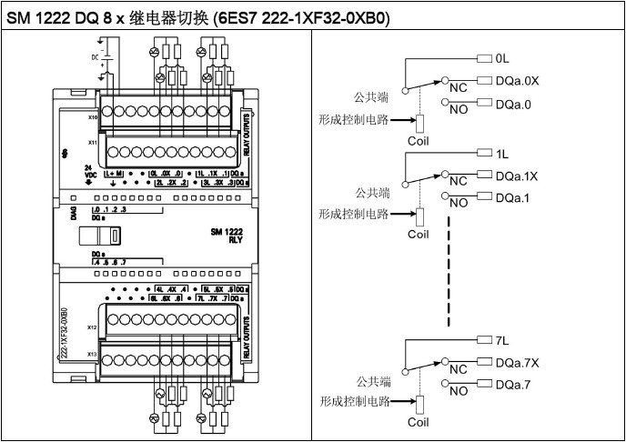 SM1222_Q8RLY Sie Sm Wiring Diagram on smart car diagrams, honda motorcycle repair diagrams, sincgars radio configurations diagrams, transformer diagrams, electrical diagrams, lighting diagrams, gmc fuse box diagrams, series and parallel circuits diagrams, friendship bracelet diagrams, motor diagrams, pinout diagrams, switch diagrams, engine diagrams, internet of things diagrams, led circuit diagrams, electronic circuit diagrams, troubleshooting diagrams, battery diagrams, hvac diagrams,