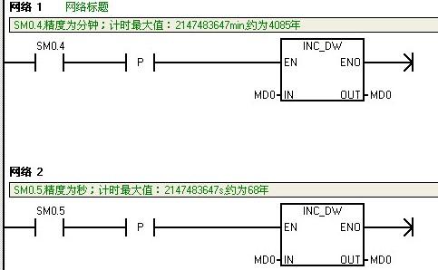 定时器/时钟-工业支持中心-西门子(中国)有限公司