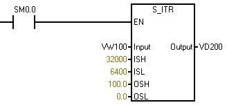 s7200模拟量转换库_S7-200模拟量使用|s7-200模拟量编程实例|s7-200模拟量编程输出|s7-200 ...
