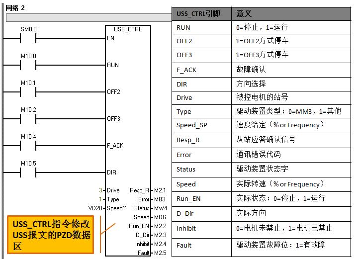 2)uss_ctrl指令