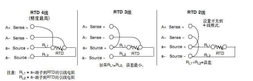 2线的接线方式,em231 rtd模块需要根据不同的热电阻