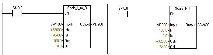 s7200模拟量转换库_S7-200热线工程师岗前内部培训:STEP7-Micro/win软件使用第五讲--指令 ...