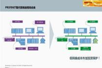 移植S7-300/400 PROFIBUS项目到S7-1500