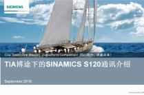 博途下的SINAMICS S120通讯介绍